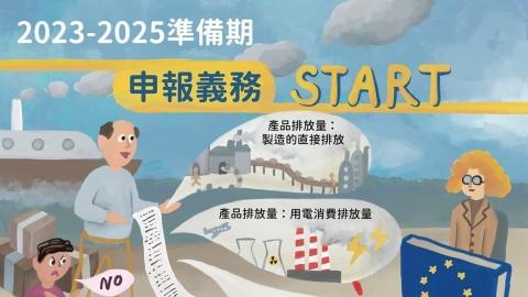 歐盟碳關稅不給豁免、緊縮減免額度 台灣的四項因應之道