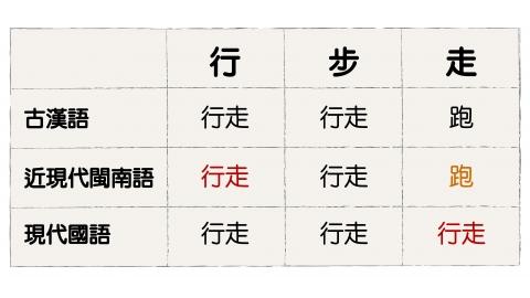 出奧步、小撇步、毋湯喔!語言學家的「台灣國語」研究